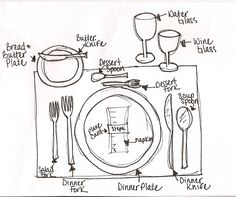 how to set a proper table. #laylagrayce #entertaining #mollysims