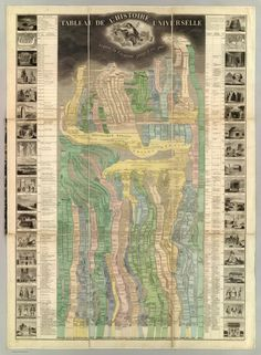 The 1858 map of Eugene Pick | Atlas Obscura