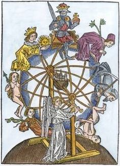 The wheel of the planets.  An Alchemy artwork.
