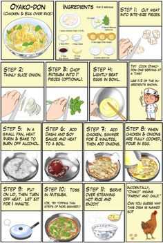 oyakodon recipe  www.cheftaro.com
