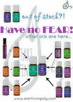Substitutions for Peace & Calming and Valor Essential Oils