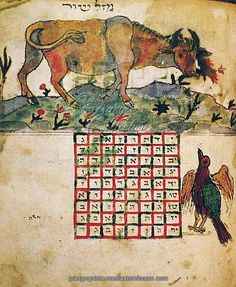 ZODIAC SIGN: TAURUS, 1716. Drawing from a Hebrew book about the Jewish calendar, 'Sefer Evronot,' Halberstadt, Germany, 1716. ZODIAC SIGN: TAURUS, 1716.  Drawing from a Hebrew book about the Jewish calendar, 'Sefer Evronot,' Artist/ MakerPinchas ben Avraham Halevi (SeGaL) (Scribe). Halberstadt, Germany, 1716. Wood grain effect frame with professionally mounted print.