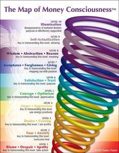 Your Money Consciousness - Smartstartcoach Yoga Lyon, Levels Of Consciousness, Access Consciousness, Self Actualization, Spirit Science, Chakra Meditation, Emotional Intelligence, Spiritual Awakening, Spiritual Quotes