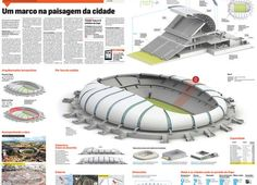 Inside view: The 12 Brazilian stadiums infographic series - Visualoop Stadium Architecture, Modern Architecture, Soccer Stadium, Building Structure, Thing 1 Thing 2, Layout, Football, Behance, Exploded View