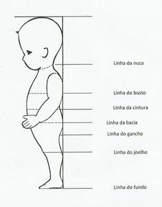 Moldes Moda por Medida: TABELA DE MEDIDAS ANATÓMICAS KIDS SEXO FEMININO E MASCULINO
