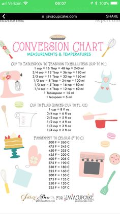 Free Printable Baking Conversion Charts - Measurements ...