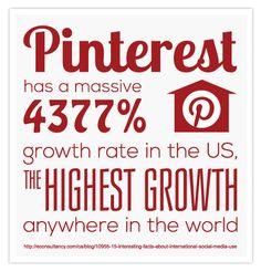 Pinterest highest growth !