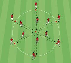 """This is a variation of a dynamic warm-up where players rotate around a circle doing dynamic locomotions. Set Up Set up cones in a circle formation and create even lines at the outer cones. Place one cone in the middle of the circle. How It Works Players perform dynamic locomotions to the center of the … Continue reading """"Circle Dynamic Warm-Up"""""""