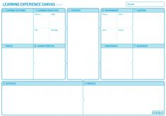 Canvas Collection II - A list of visual templates - Andi Roberts Business Model Canvas Examples, Business Canvas, Initial Canvas, Customer Journey Mapping, Strategic Planning, Business Management, Design Thinking, Service Design, Innovation