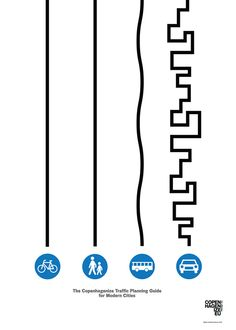 The Copenhagenize Traffic Planning Guide for Modern Cities, Photo Credit: CopenhagenizeEU