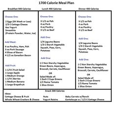 plain 1700 kcal meal plan - Google Search