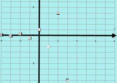 PHANTOM GRAPHS - Home Complex Plane, Mathematics, Math