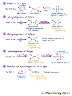 Reactions of Alkynes 2 Chemistry Class 12, Organic Chemistry Tutor, Organic Chemistry Reactions, Chemistry Basics, 11th Chemistry, Chemistry Study Guide, Chemistry Classroom, Chemistry Notes, Teaching Chemistry