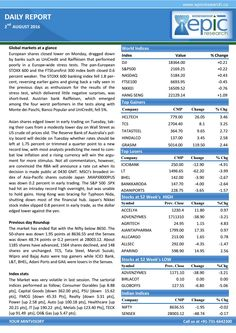 Commodity AnalysisOct  Daily Stock Market Updates
