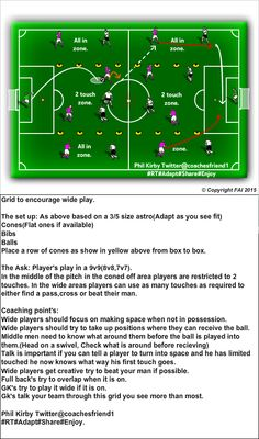 If you are about to start soccer training for the first time, it is extremely important to understand the various team positions in the game. Having a basic understanding of soccer and all the positions that are involved will help you Football Coaching Drills, Soccer Training Drills, Soccer Drills For Kids, Soccer Workouts, Soccer Skills, Kids Soccer, Soccer Gifs, Abs Workout For Women, Football Art