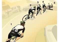 How to Crash | Bicycling