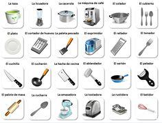 En la cocina (vocabulario) - Spanish kitchen vocabulary for beginners