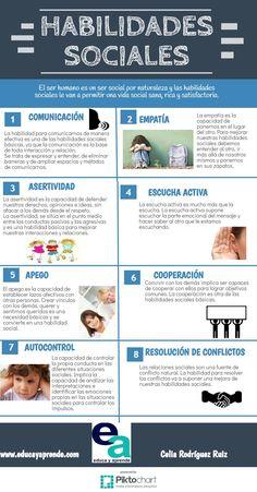Infografía educativa: Habilidades sociales