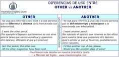 Diferencia entre Other y Another