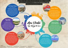 Things to Do in #AbuDhabi #infographic #Travel