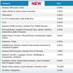 New flat rate commission payouts for Amazon Affiliates - change is OFFICIAL starts March 1 2017