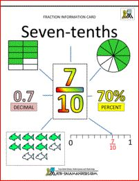how to learn fractions tenths 7