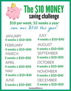 monthly budget layout - Finance tips, saving money, budgeting planner Money Plan, Money Tips, Money Saving Tips, Saving Ideas, Money Hacks, Mo Money, Managing Money, Saving Money Weekly, Weekly Savings Plan
