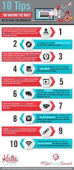 How to Cut Through the Social Media Noise by Using Live Video [INFOGRAPHIC]