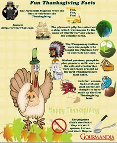 Some of the fun facts about Thanksgiving. Who started thanksgiving and the first foods to be served.