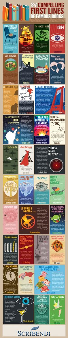 First Lines of Famous Books Infographic