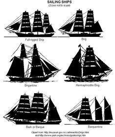 17 Best images about Ship Types on Pinterest   Star trek ...