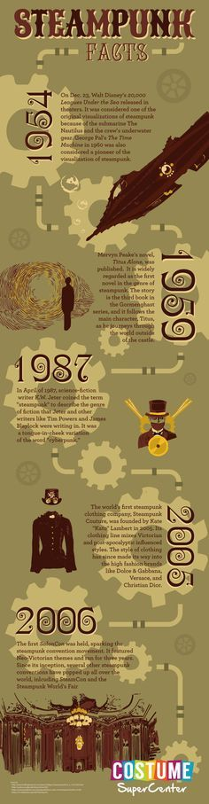 Steampunk is a cultural phenomenon, and this infographic traces the movement back to its literary beginnings and on to its transformation into a fashion and pop culture movement.