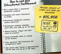 How To Sell Structured Settlement
