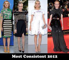 Most Consistent 2012