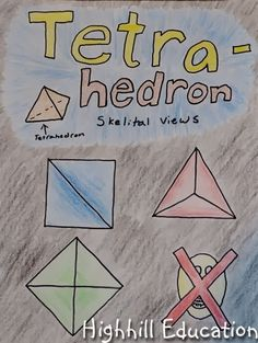 Platonic Solids Explainded--- The name Platonic comes from the Greek philosopher Plato, so this activity is perfect to do in conjunction with an Ancient Greek Unit Study. We did in in conjunction with the Renaissance, as Leonardo da Vinci and Fibonacci also studied Platonic Solids...