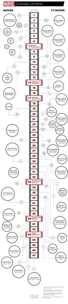 chronologie-films-series-tv-marvel-netflix.jpg (736×3250)