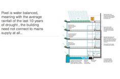 Pixel Building: Australia's First Carbon Neutral Building is N...