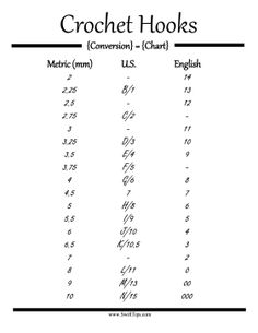 Great for metric and imperial measurements, this printable