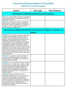 7th Grade Math Common Core Checklist.  Has a space to write the dates taught and a space for teacher comments.  Every Common Core Standard is listed.  Teachers can even give copies to students to put in the front of their binder to mark off as they complete each standard.  This teacher also has ELA Common Core Checklists available too.