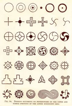 """Symbols painted on ceramics in the """"upper and middle portions of the lower Mississippi. Which i take to be Tennessee, northern Mississippi perhaps. Sun, Four Directions, sometimes Eight, often shown in motion (time-space matrix, as is common in many world cultures). Whole dimensions of spiritual philosophy underlie these symbols, much of it lost to invasion and conquest. From Suppressed History Archives"""