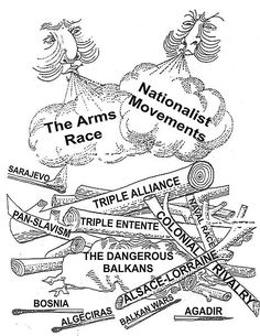 what were the main cause of ww1
