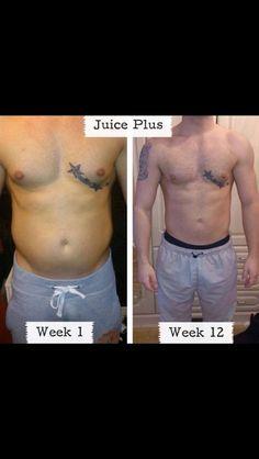 Juice plus results