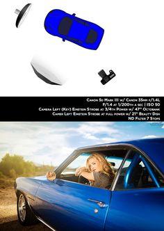 LightingDiagram Sutton4 Photoshoot Breakdown   Behind The Scenes Into Camaro Photoshoot