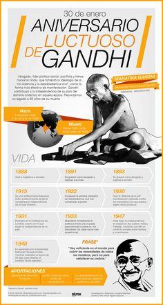 Mahatma Gandhi #infografia #infographic