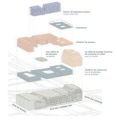 Los arquitectos japoneses Kazuyo Sejima y Ryue Nishizawa, premio Pritzker de Arquitectura, (SANAA) tienen a su cargo la renovación de los históricos grandes almacenes La Samaritaine, proyecto que exhibe el Pavillon de l'Arsenal de París.