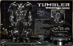 Tumbler Transformer