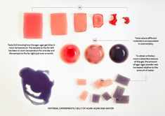 Agar agar experiment by Tomorrow machine studio