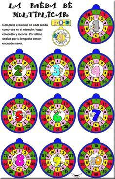 He añadido dos nuevas fichas de las tablas de multiplicar circulares, en esta ocasión incluyendo en todas las tablas hasta el 11 y el 12 (Las plantillas de las tablas hasta el 10 las encontraréis ...