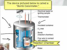 1000+ images about Chemistry-Thermodynamics and Energy on ...