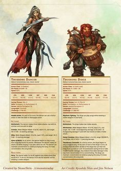Being a Dungeon Master is a blast and an entirely different experience than being a player character in Dungeons & Dragons. But as amazing and deep as the official Monster Manual is, you're … Dungeons And Dragons 5e, Dungeons And Dragons Characters, Dungeons And Dragons Homebrew, Dnd Characters, Fantasy Characters, Skyrim, Dnd Races, Dnd 5e Homebrew, Pathfinder Rpg